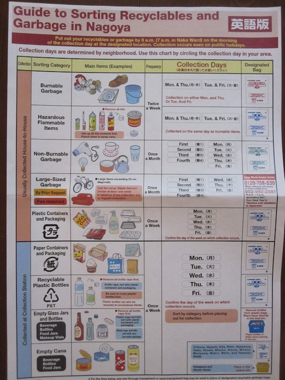 recycling in Japan